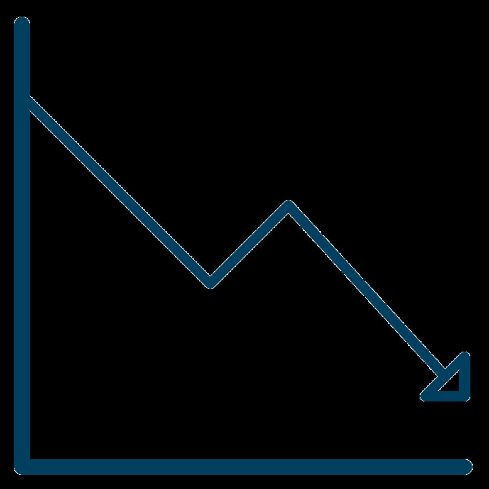 line_chart_195110_003f5e.png
