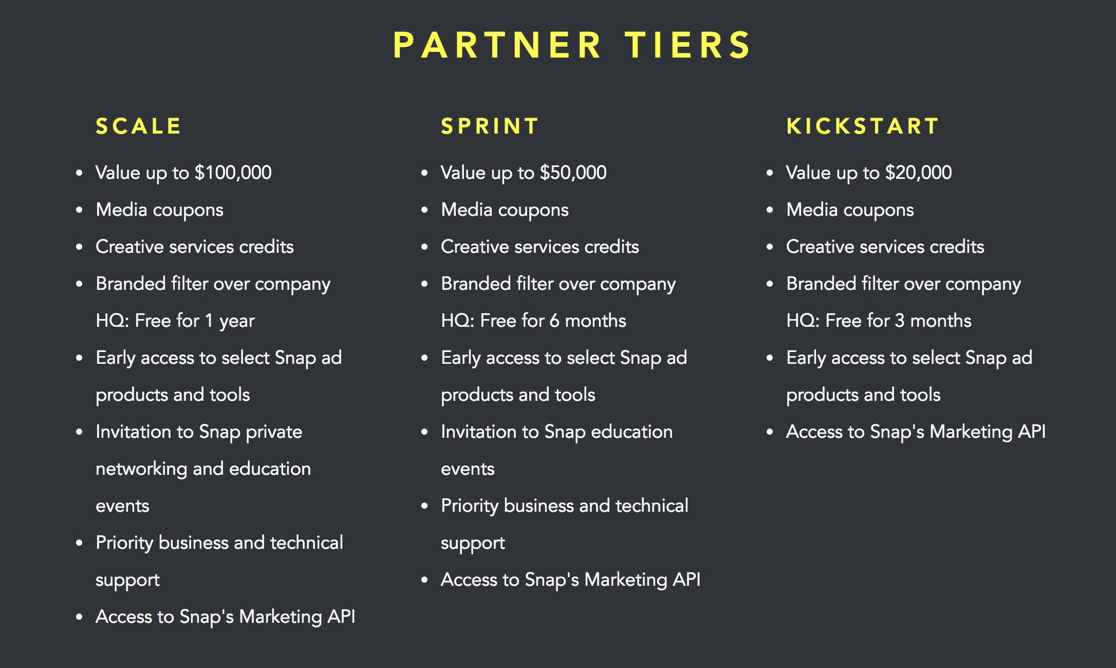 snapchat startups free ads credits