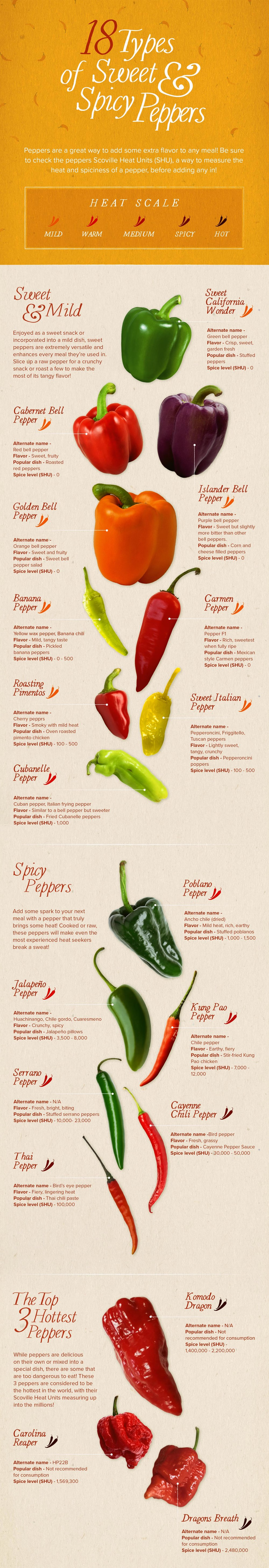 Types-of-Peppers.jpg