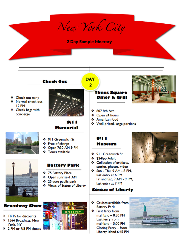 Manhattan New York Itinerary.png