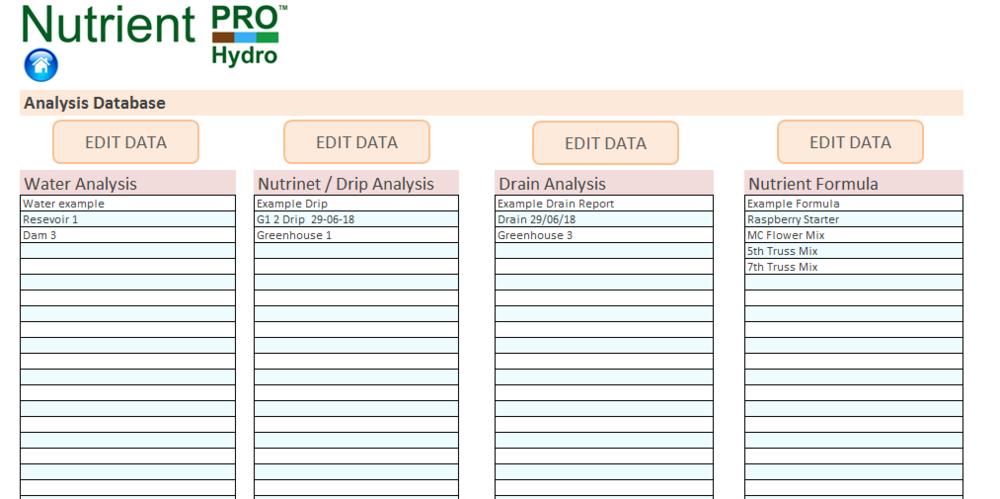Analysis Summary Database.PNG