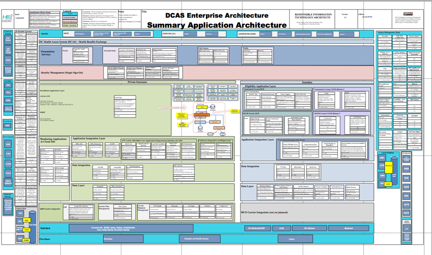 DCAS application architecture.png