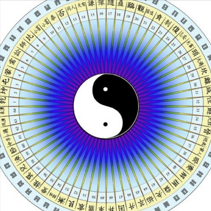 Episode 1: I-Ching - The Sacred Science of Ancient Chinese