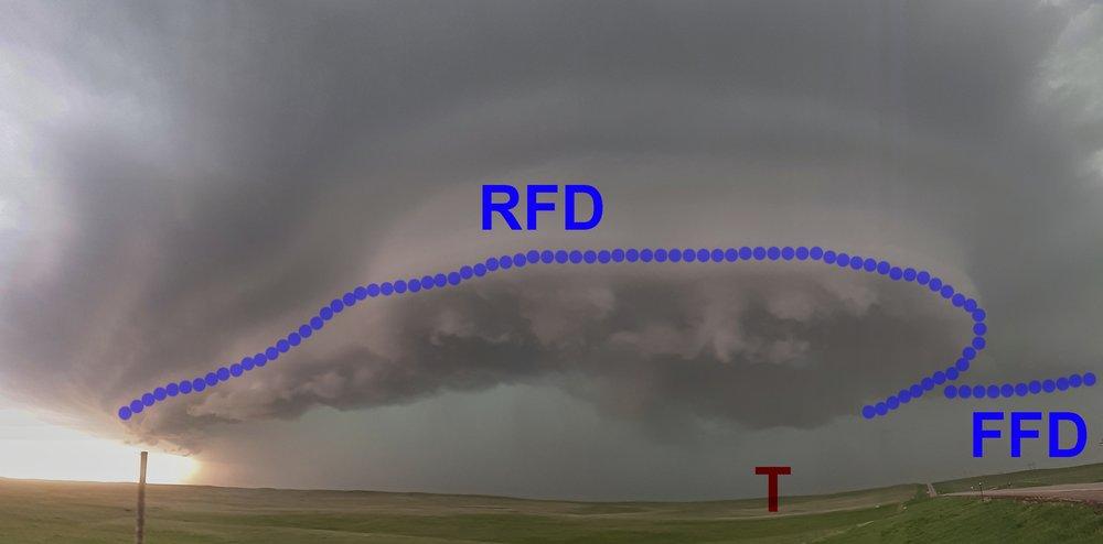 RFD example.jpg