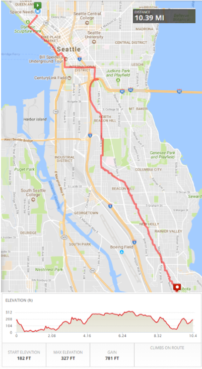 Routes - Chief Sealth Trail - Main Image.png