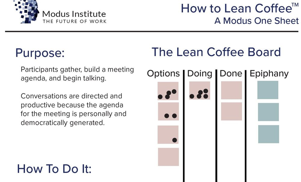 Lean Coffee ®  is a democratic format for high functioning meetings.
