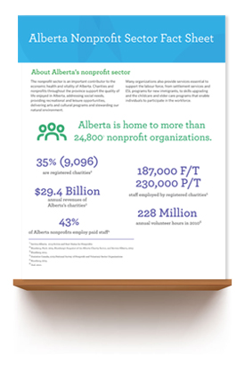 July 2014   Alberta Nonprofit Fact Sheet