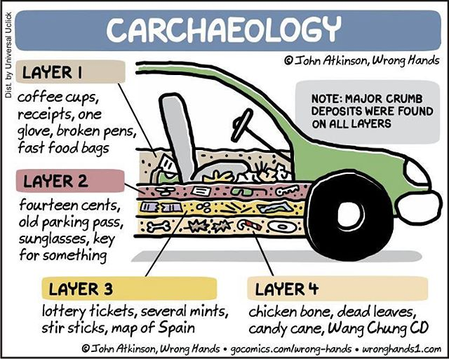 WHOSE CAR NEEDS A TEAM OF ARCHAEOLOGISTS?! #certifiedkonmariconsultant #konmari #professionalorganizer #carorganization #charlestonorganizer #charleston #charlestonsc