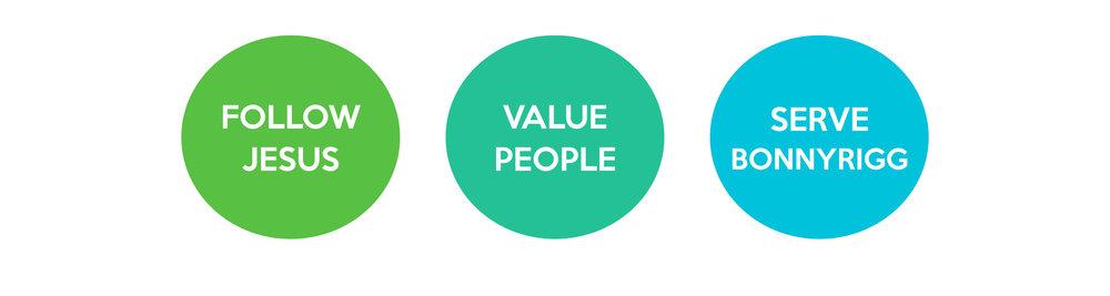 GracePoint Bonnyrigg values.001.jpg