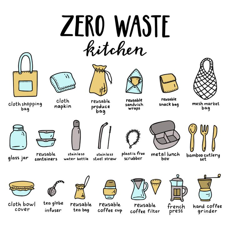 Keen to build a zero waste kitchen and do your bit to help reduce greenhouse gas emissions, tackle climate change and save the .jpeg