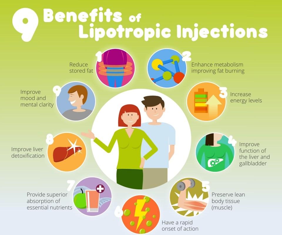 9 benefits.jpg