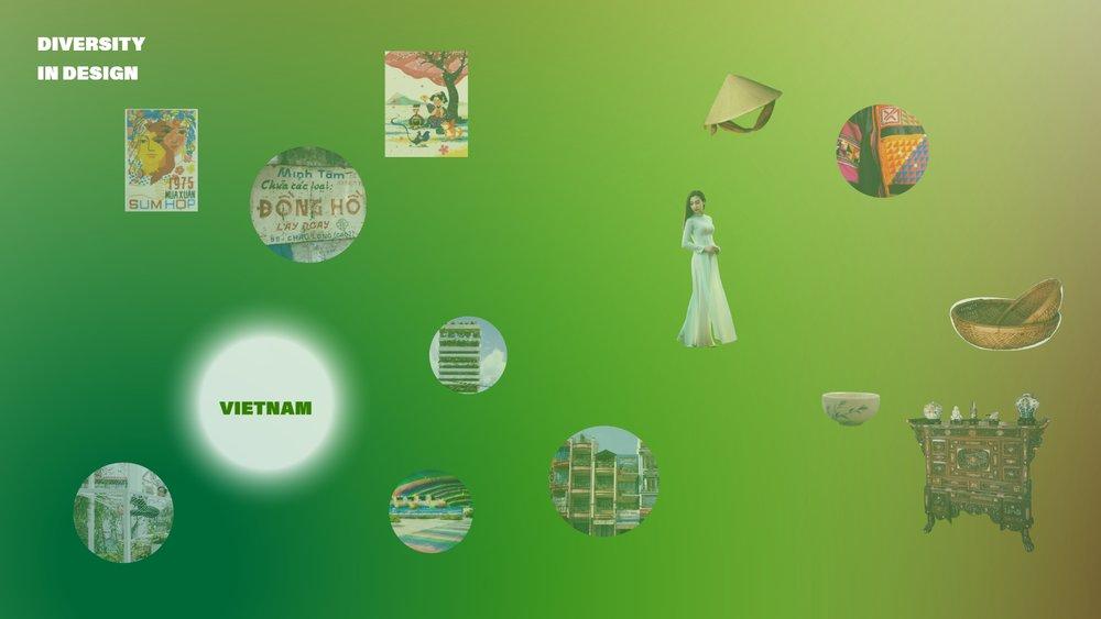 Vietnam design categories