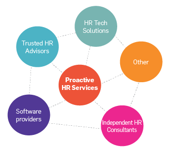 hr-ecosystem.png