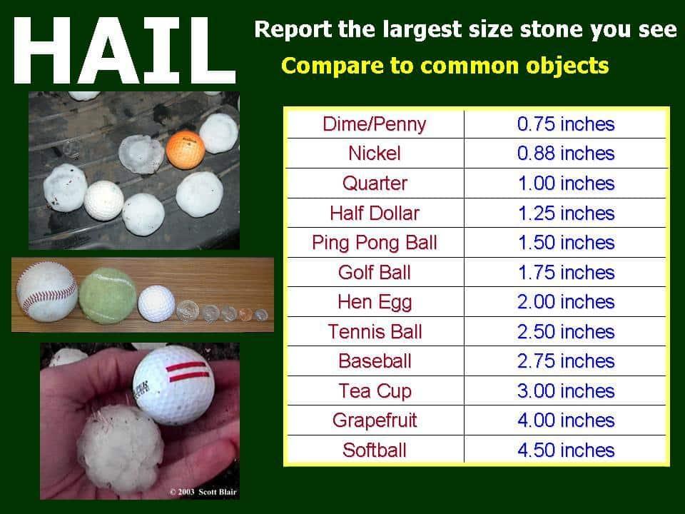 HAIL-12