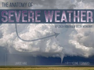 The Anatomy of Severe Weather