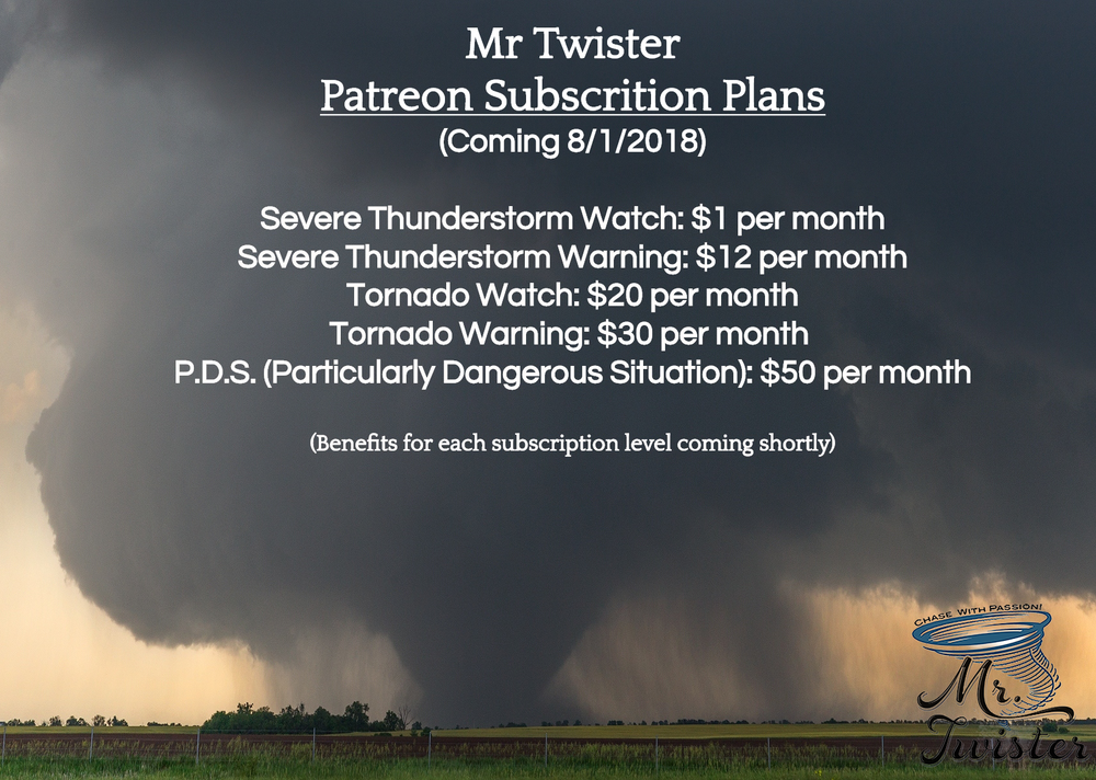 Mr Twister Patreon Subscription Levels