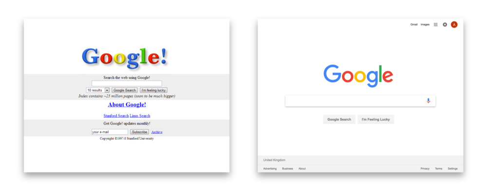 Google 1997 and 2018 (21 years). Big logo (with same color scheme), prominent search bar, I'm Feeling Lucky.