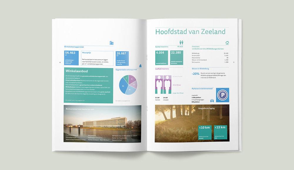 Bidbook_Magazine-Middelburg-Zeeland.jpg