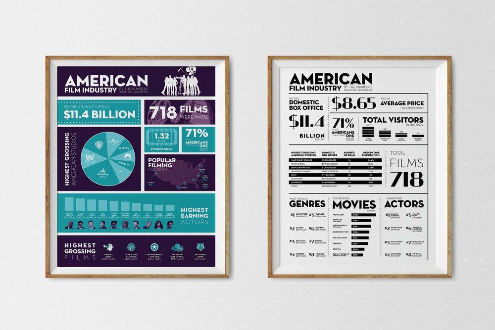 Film Infographics Mockup.jpg