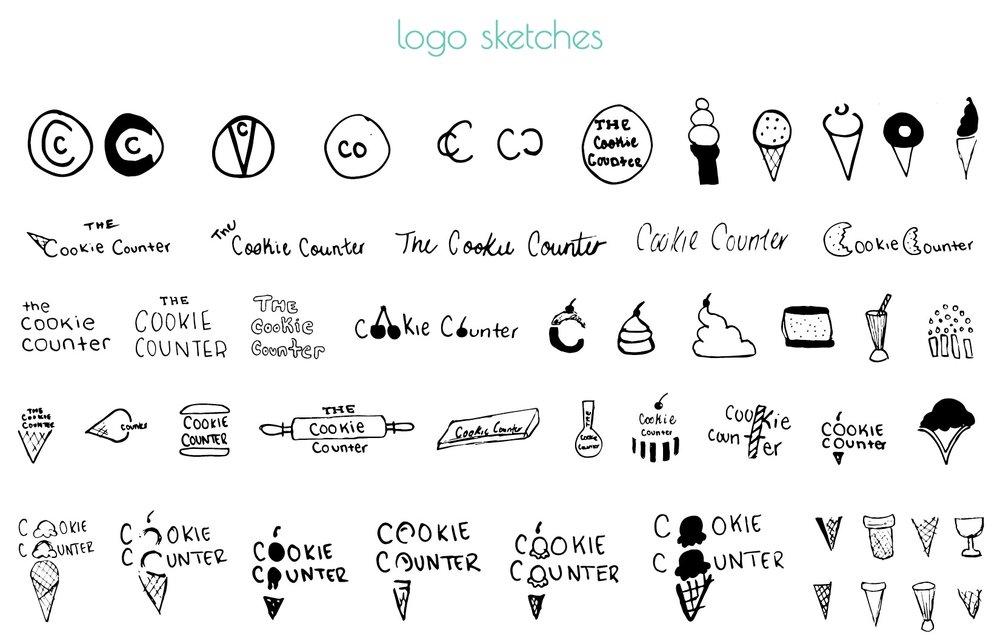 webcookiecounter6.jpg