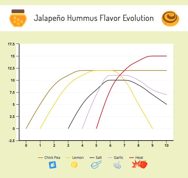 hummus.png