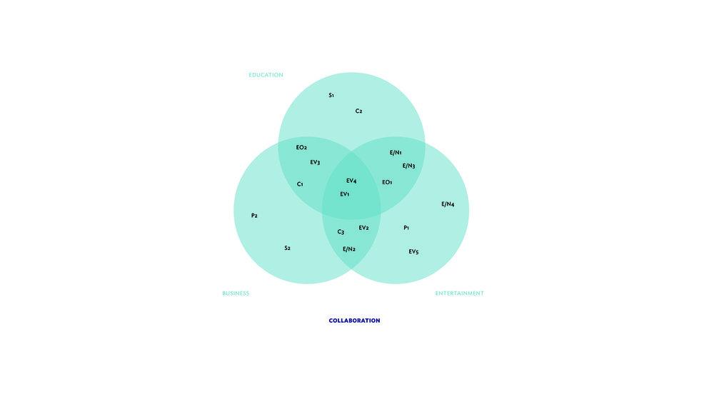 BARND CHART.jpg