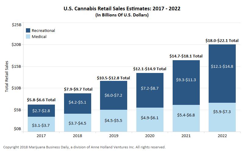 Sales_Estimates_DB.png