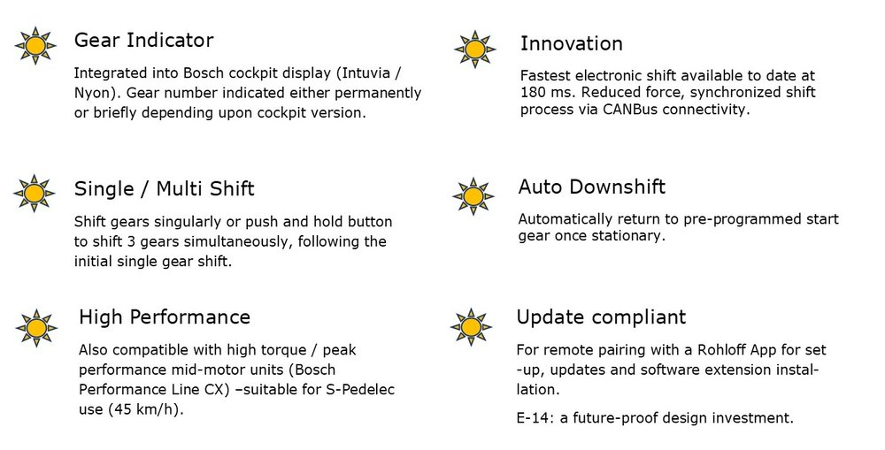 Gear Indicator.jpg