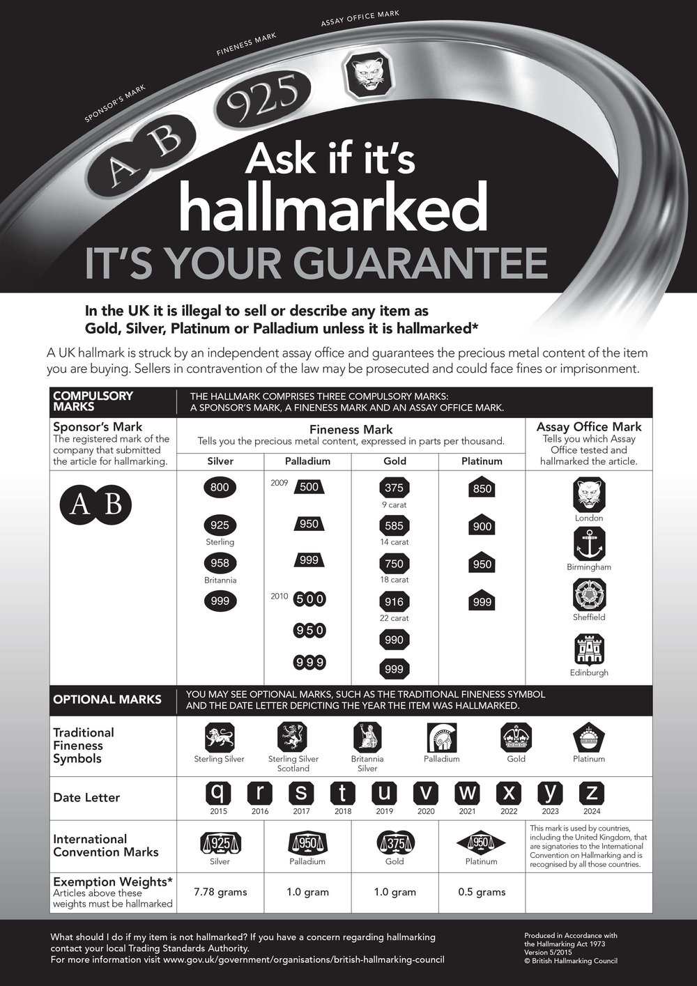 DEALERS' NOTICE  One of the requirements of the Hallmarking Act 1973 is that all dealers supplying precious metal jewellery shall display a notice explaining the approved hallmarks.
