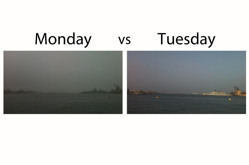 Monday vs Tuesday