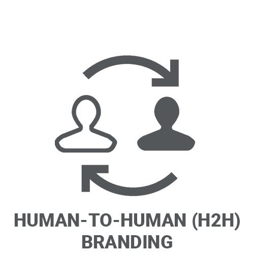 Human to Human H2H Branding
