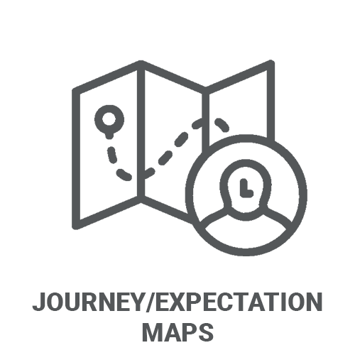 Journey and Expectation Maps
