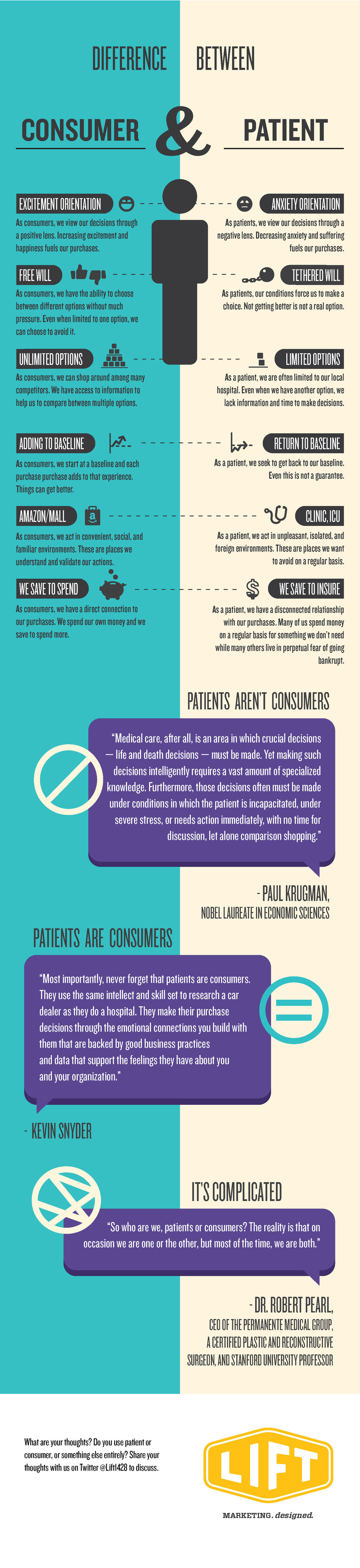 consumer-patient-info-graphic.jpg