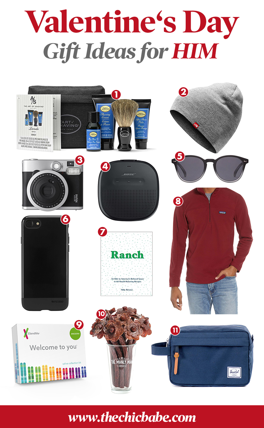 Valentine's Day Gift Guide For Him (1).jpg