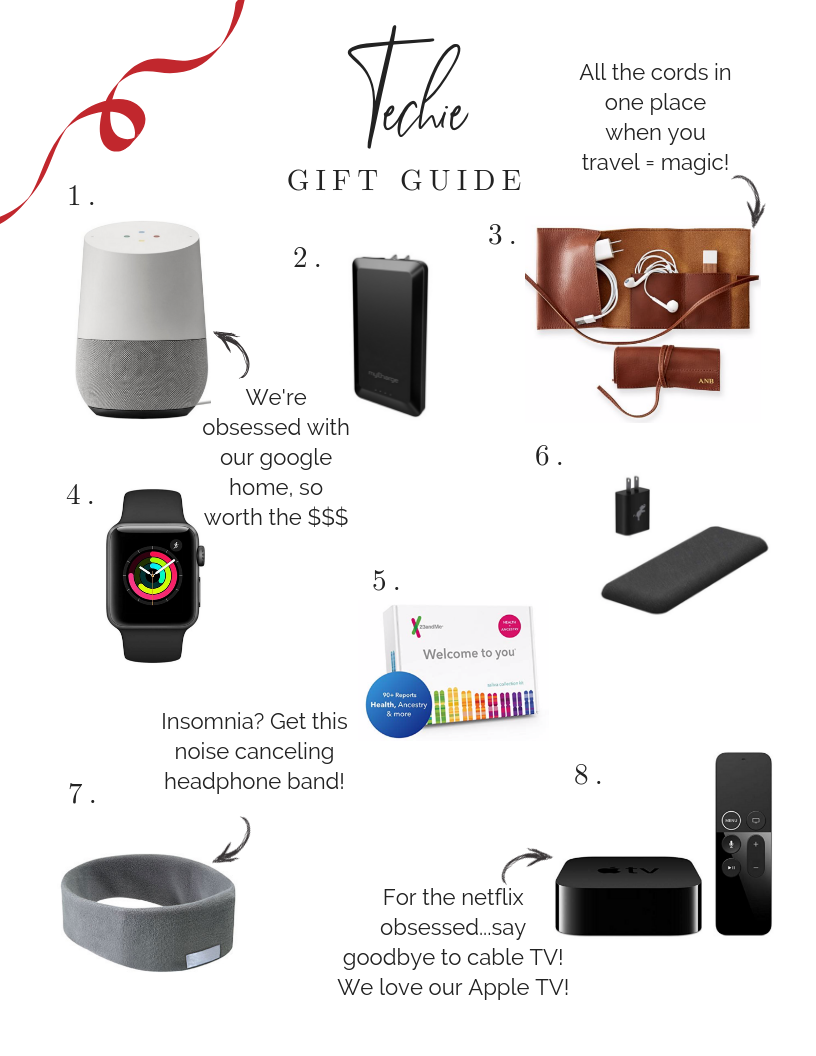 Gift guides 2018 (1).png