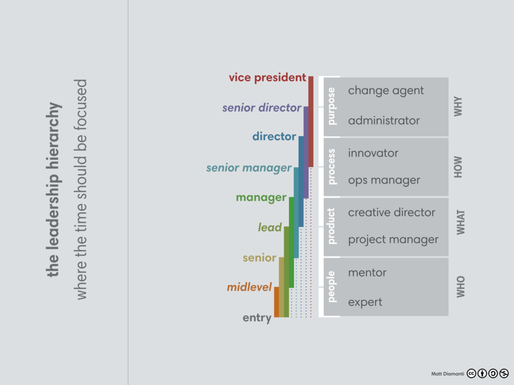 Design Leadership 3.png