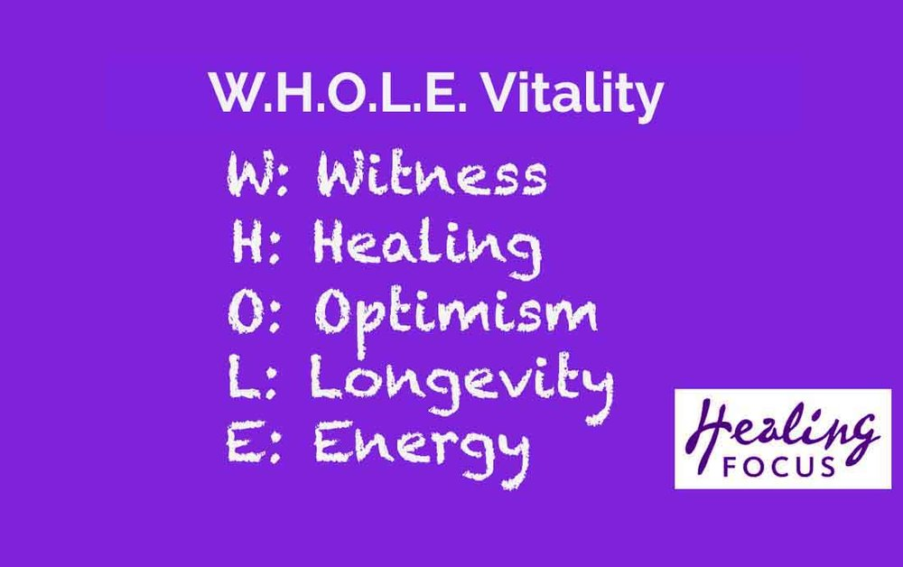 people benefit from positive transform to improve lives. learn about dynamic ways to incorporate WHole vitality.