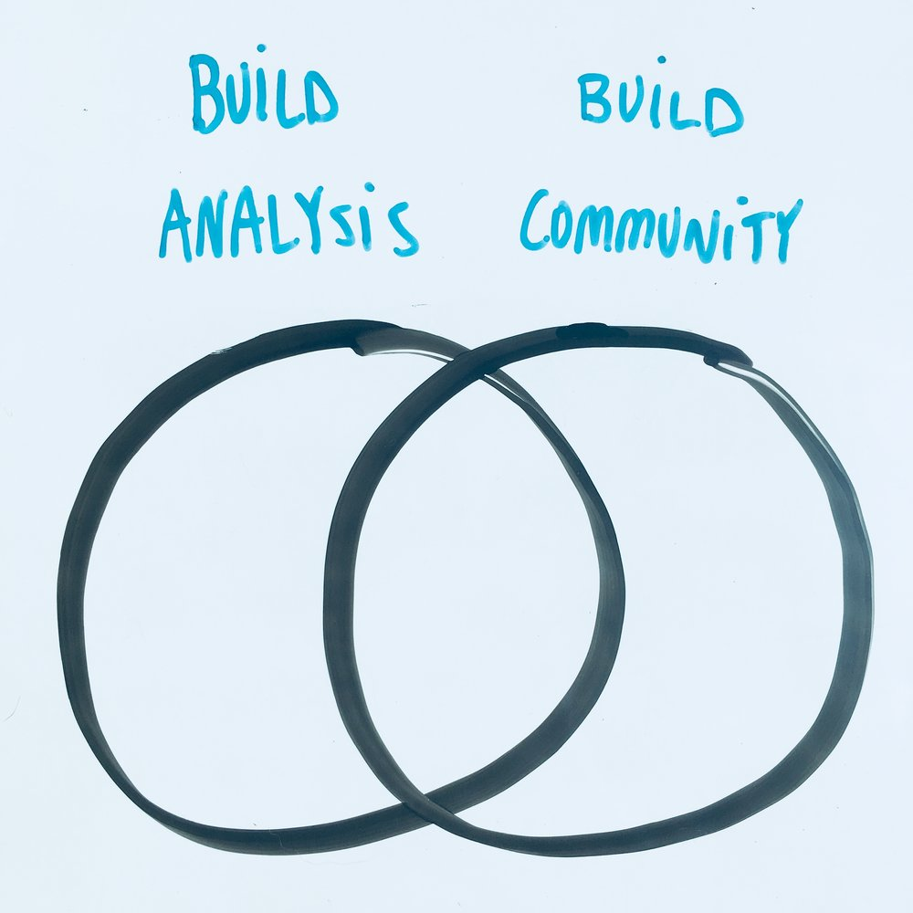 EM_Ejeris-analysis-community.jpg