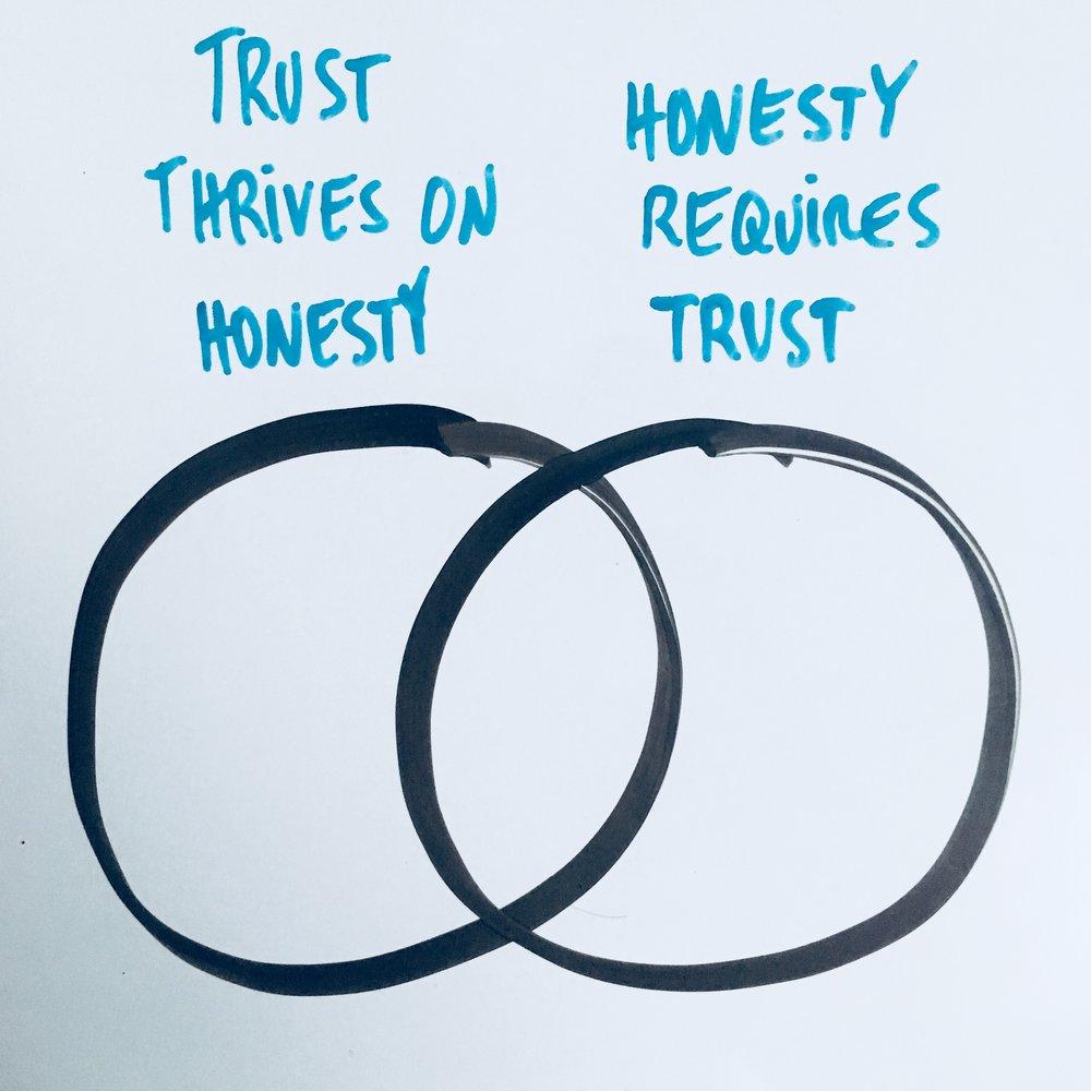 EM_Ejeris_trust-honesty.jpg