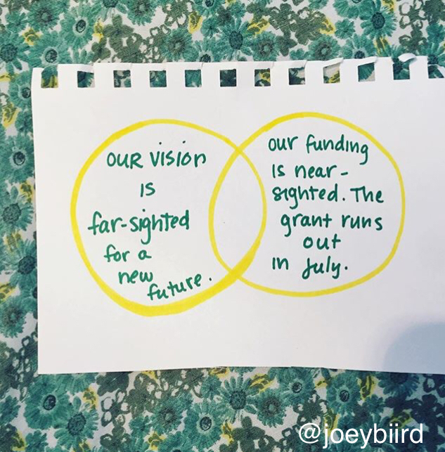 vision-sighted-funding.jpg