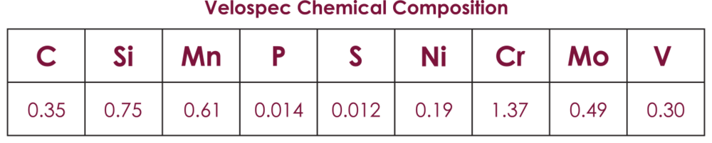 Vspec Chemistry.png