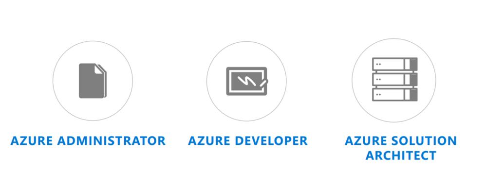 Azure Certification Update Skylines Academy