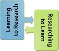 Learning-to-Research-300x258.jpg