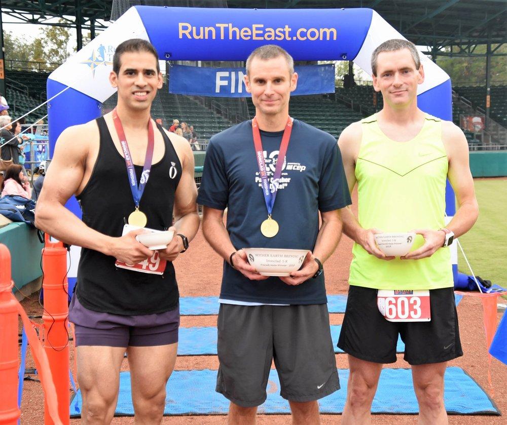 5k male winners   3rd #649 Sanchit Singh (34) Trenton 20:59 1st #686 Brad Wilkinson (40) Greenville 19:50 2nd #603 John Jones (38) Kinston 20:26