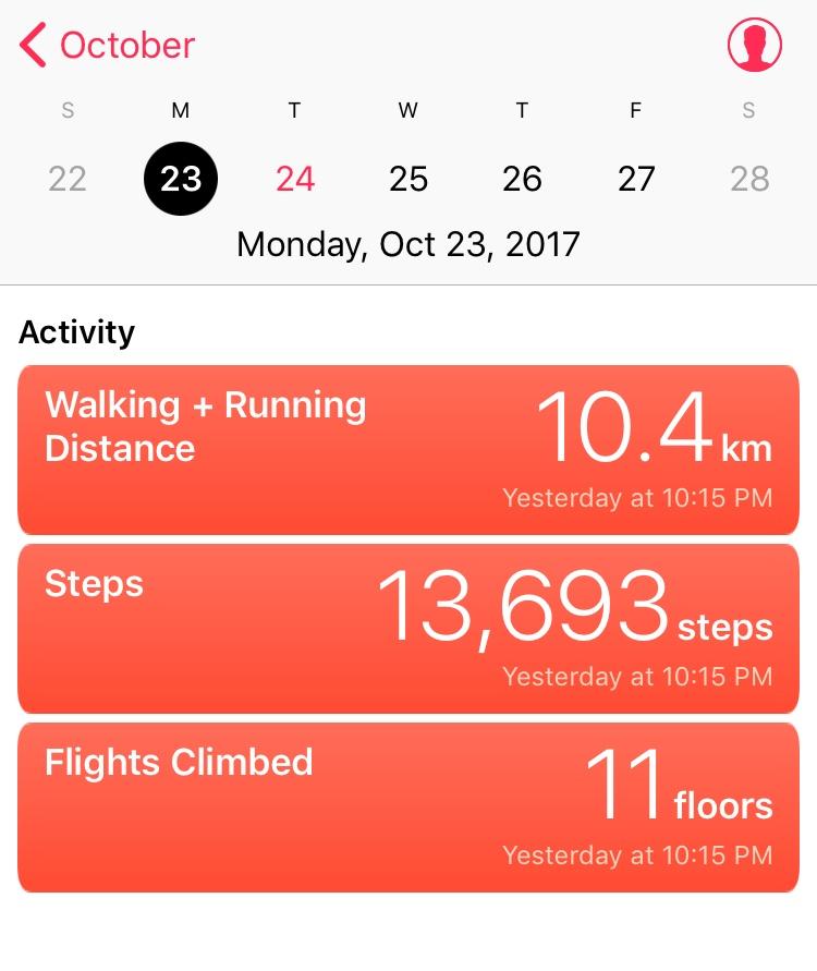 Steps per Day Week One.jpg