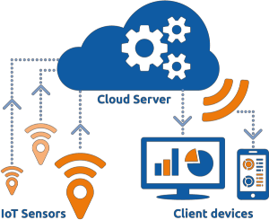 Cloud-computing-infographic-small.png
