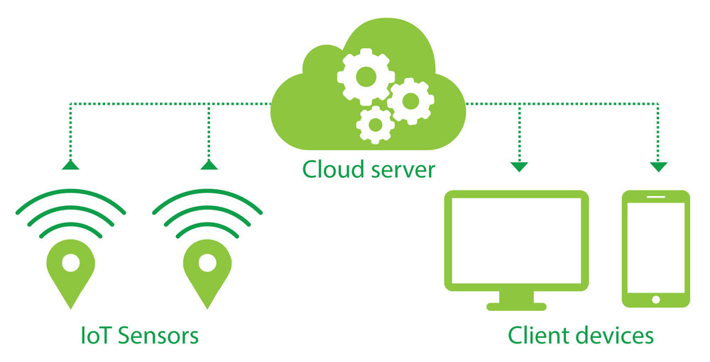 services-cloud.jpg