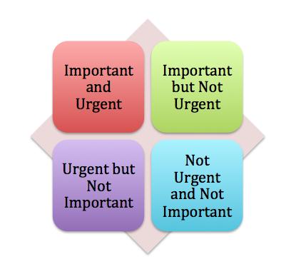urgentvsimportant