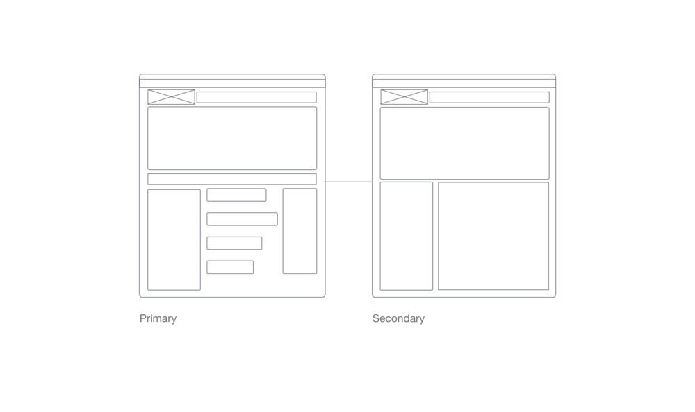 Site-Wireframes@2x.png