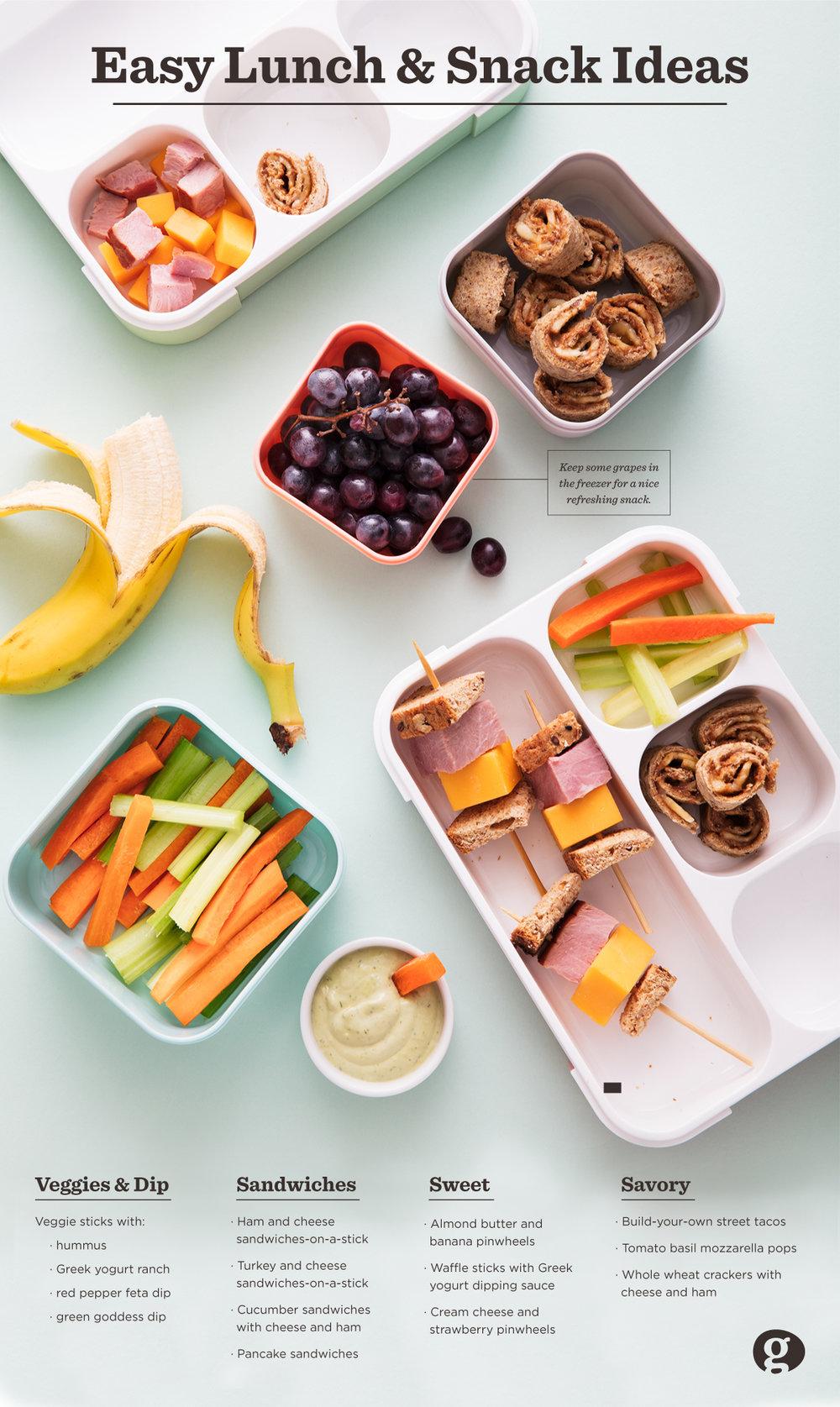 GoodEggs_Easy_Lunch_Snack_Ideas_Infographic_1.jpg